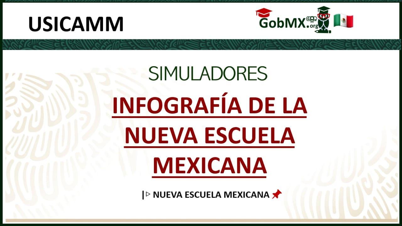 infografia-de-la-nueva-escuela-mexicana